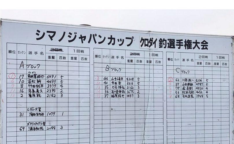 【大会参加レポート】シマノジャパンカップ黒鯛in広島